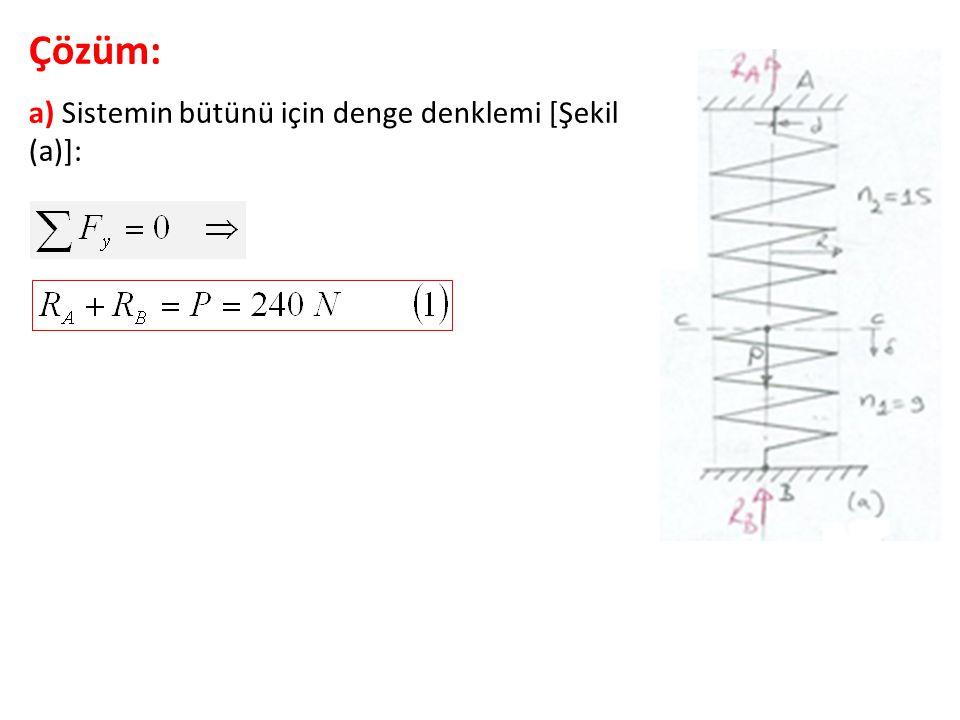 Çözüm: a) Sistemin bütünü için denge denklemi [Şekil (a)]: